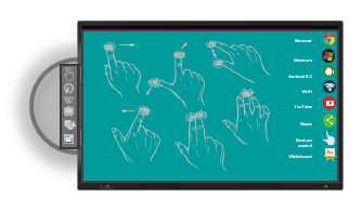 Multi-Finger Gesture Control
